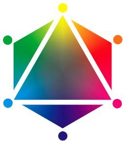 Print Color Gamut